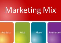 Marketing Mix - The 4 P's of Marketing